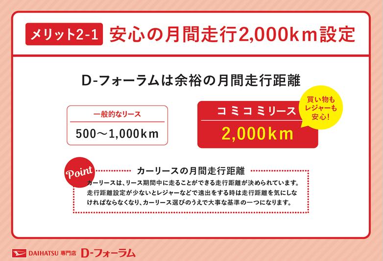 ダイハツ専門店 dフォーラム|新車が月々9,900~コミコミリース|リースのメリット|月間走行距離2,000km